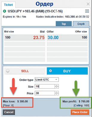 Trade Non Farm Payrolls Options on Trading Platforms